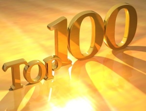 List of Top 100 Careers -India - 100Careers.com